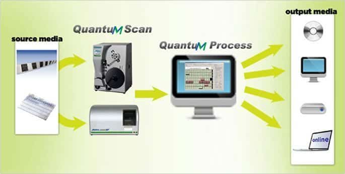 Mekel Technology - scanning software